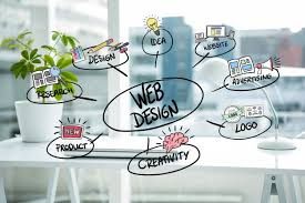 En İyi Web Tasarım Firmaları İstanbul