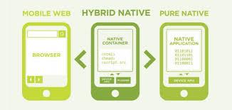 Hybrid Uygulama Nedir
