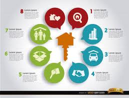 Emlak Sektöründe İnfografik Kullanmanın 6 Yolu