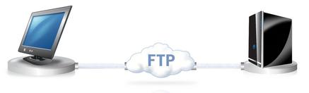 FTP Nedir?