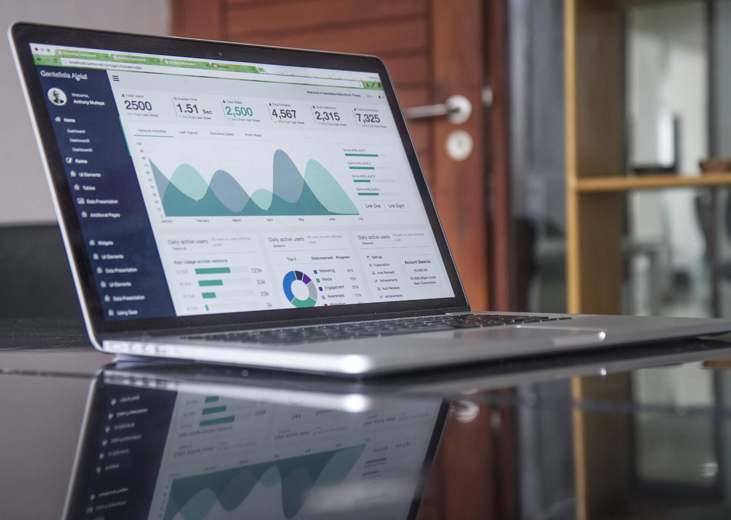 E-ticaretin Gelişimi