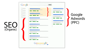 Google AdWords Yönetimi