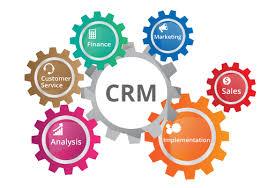 CRM Yazılımı Nedir?