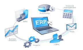 ERP Yazılımı Gaziantep