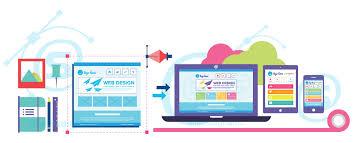 İstanbul Web Sitesi Firmaları