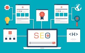 Şirket Web Sitesi Nasıl Olmalı?